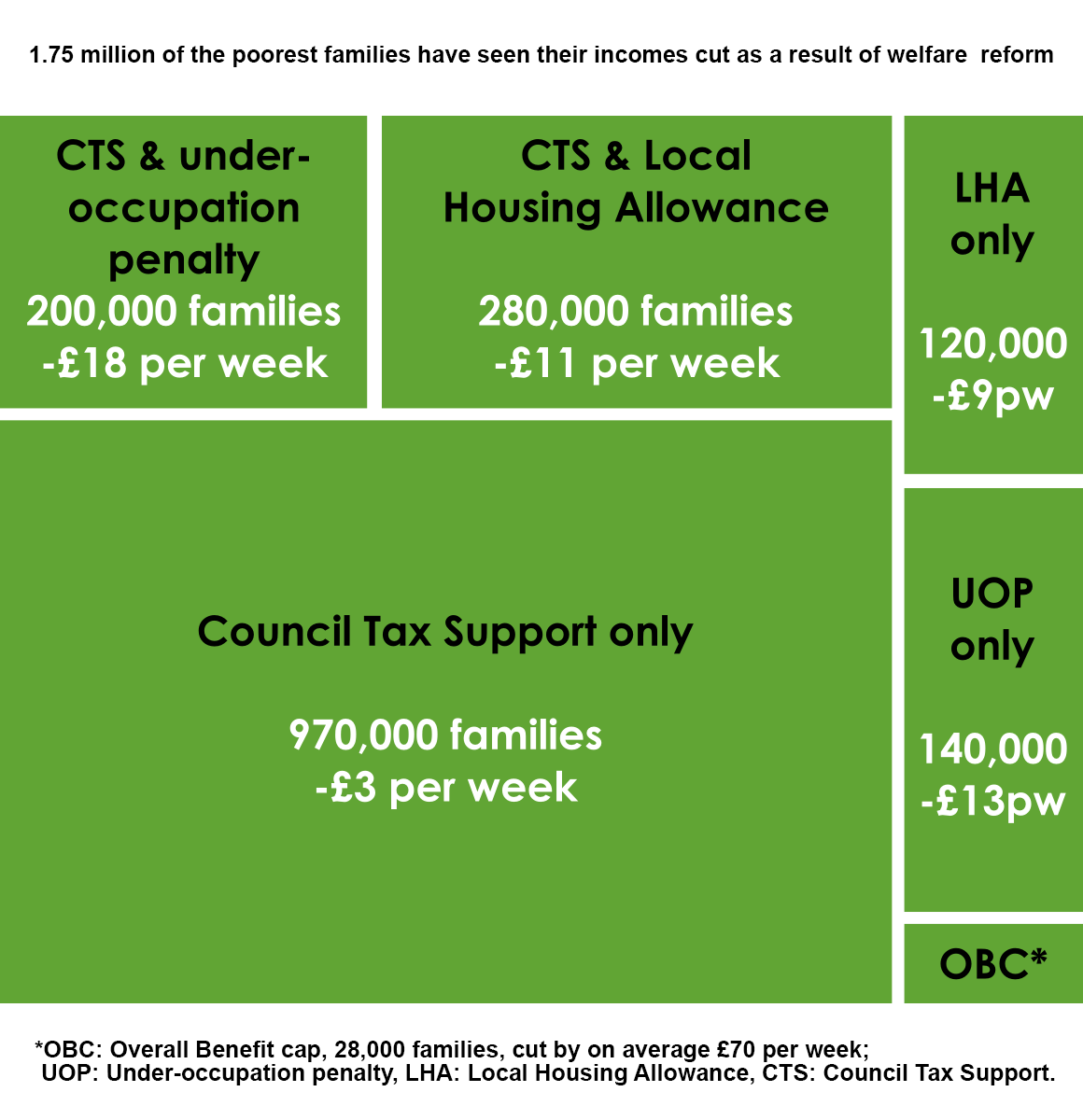 Multiple_cuts_to_UKs_poorest_families.png